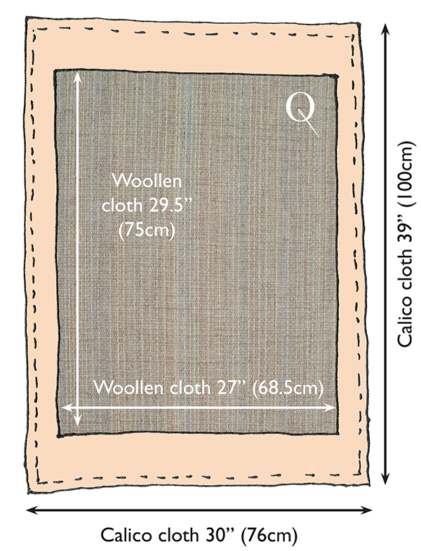 How much fabric you will need for your own panel